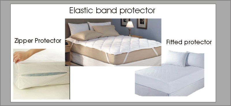 Types of Mattress Protectors